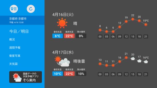 天気 予報 京都